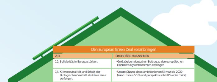 """""""Nachhaltige Wege aus der Wirtschaftskriese"""" , Broschüren des Umweltbundesamtes , Mai 2020"""