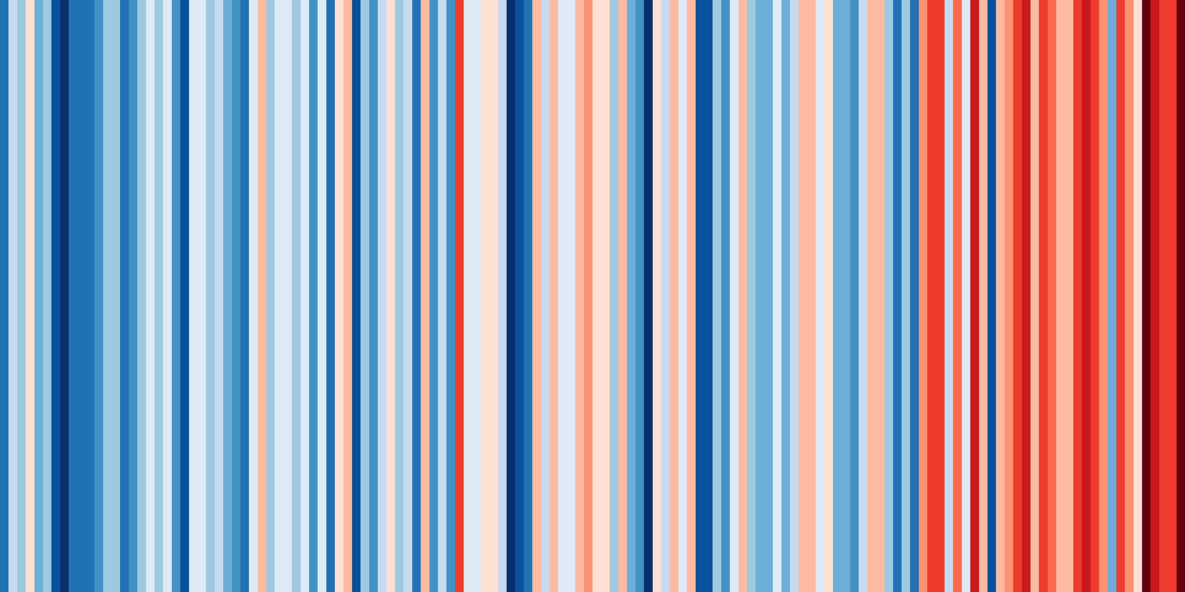 Ringvorlesung Klimawandel und Nachhaltigkeit (RUB Präsenz + online — leider zoom)